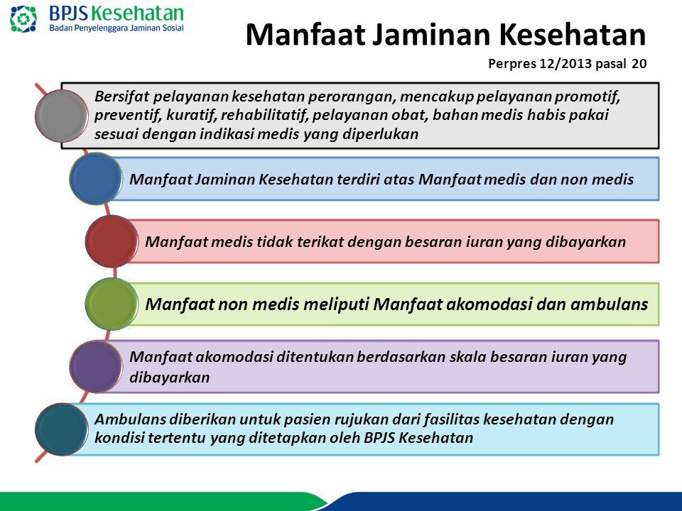 www.bpjs-kesehatan.go.id Manfaat Jaminan Kesehatan Perpres 12/2013 pasal 20 Bersifat pelayanan kesehatan perorangan, mencakup pelayanan promotif, prev