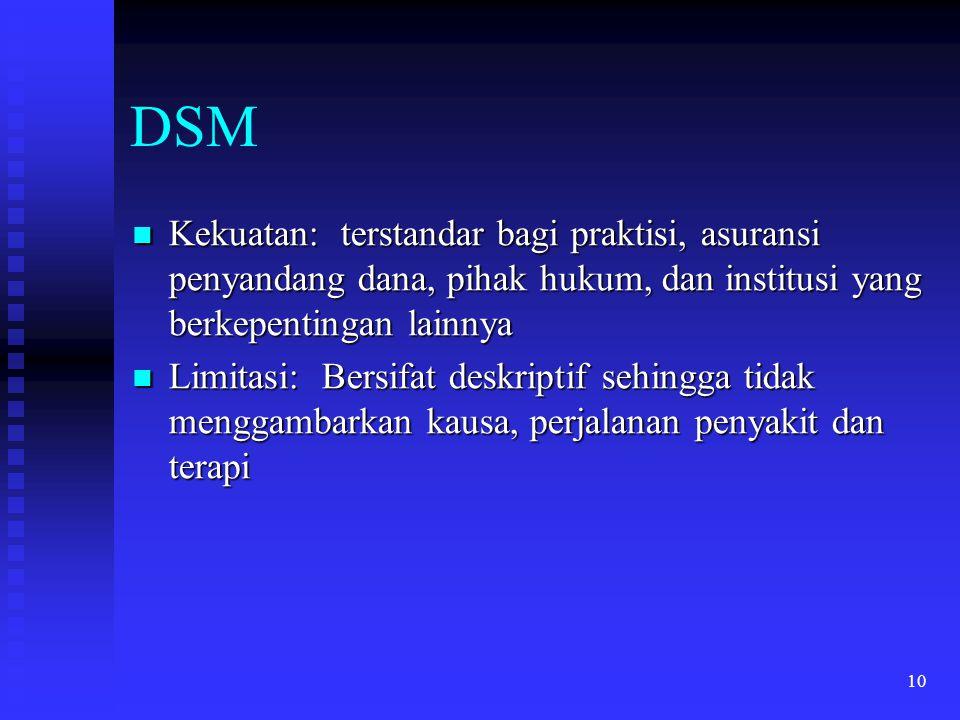 10 DSM Kekuatan: terstandar bagi praktisi, asuransi penyandang dana, pihak hukum, dan institusi yang berkepentingan lainnya Kekuatan: terstandar bagi