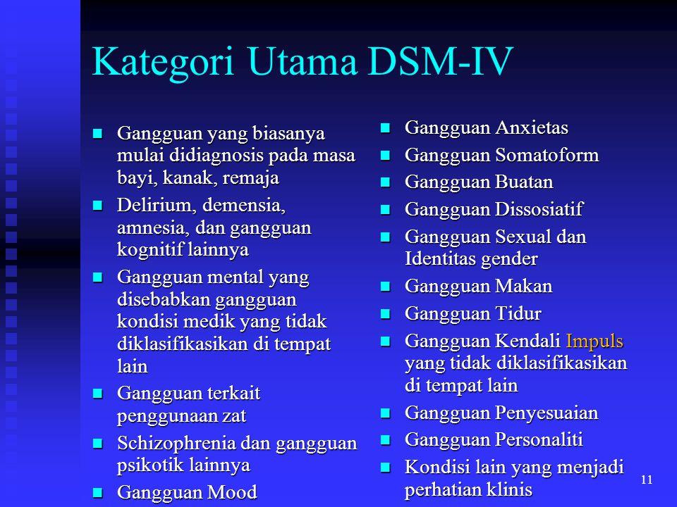 11 Kategori Utama DSM-IV Gangguan yang biasanya mulai didiagnosis pada masa bayi, kanak, remaja Gangguan yang biasanya mulai didiagnosis pada masa bay