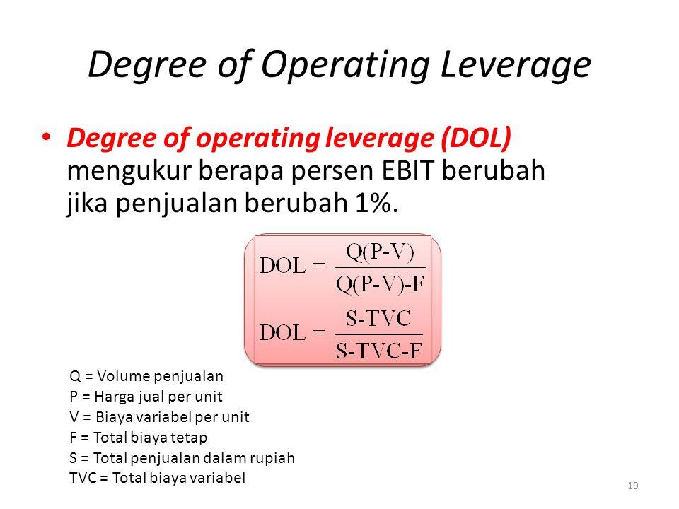Degree of Operating Leverage Degree of operating leverage (DOL) mengukur berapa persen EBIT berubah jika penjualan berubah 1%. 19 Q = Volume penjualan