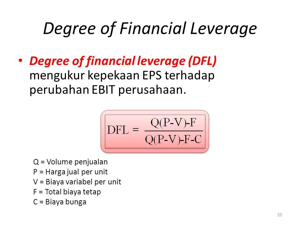 Degree of Financial Leverage Degree of financial leverage (DFL) mengukur kepekaan EPS terhadap perubahan EBIT perusahaan. 20 Q = Volume penjualan P =