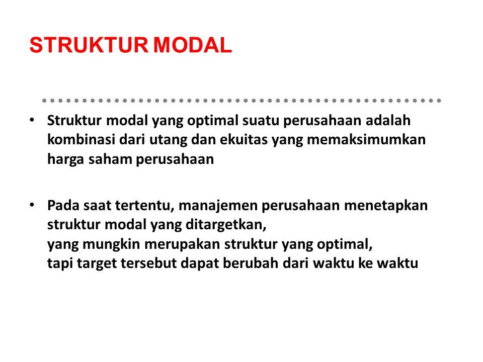 STRUKTUR MODAL Struktur modal yang optimal suatu perusahaan adalah kombinasi dari utang dan ekuitas yang memaksimumkan harga saham perusahaan Pada saa