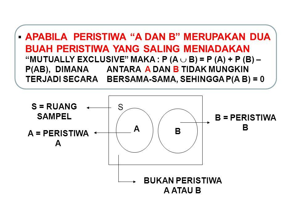""" APABILA PERISTIWA """"A DAN B"""" MERUPAKAN DUA BUAH PERISTIWA YANG SALING MENIADAKAN """"MUTUALLY EXCLUSIVE"""" MAKA : P (A  B) = P (A) + P (B) – P(AB), DIMAN"""