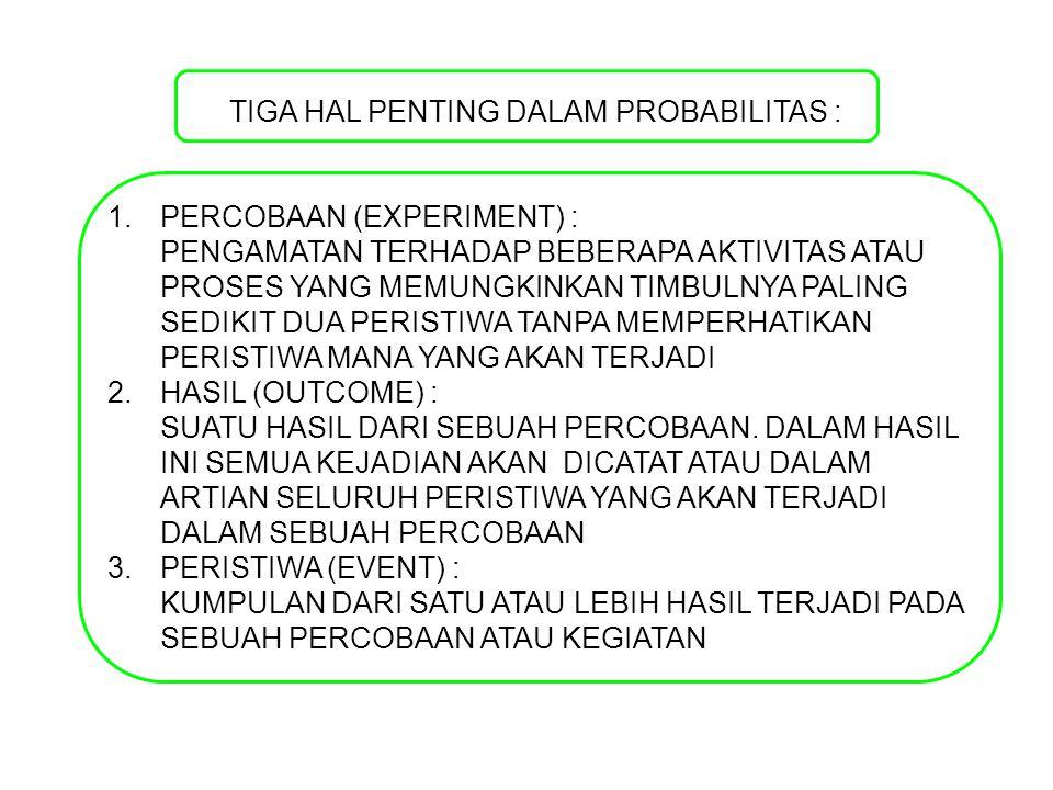 TIGA HAL PENTING DALAM PROBABILITAS : 1.PERCOBAAN (EXPERIMENT) : PENGAMATAN TERHADAP BEBERAPA AKTIVITAS ATAU PROSES YANG MEMUNGKINKAN TIMBULNYA PALING