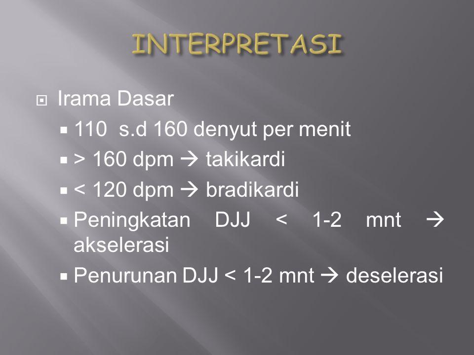  Irama Dasar  110 s.d 160 denyut per menit  > 160 dpm  takikardi  < 120 dpm  bradikardi  Peningkatan DJJ < 1-2 mnt  akselerasi  Penurunan DJJ