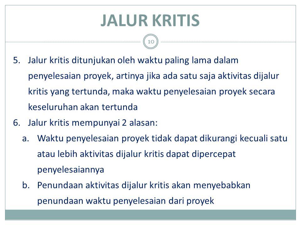 JALUR KRITIS 5.Jalur kritis ditunjukan oleh waktu paling lama dalam penyelesaian proyek, artinya jika ada satu saja aktivitas dijalur kritis yang tert