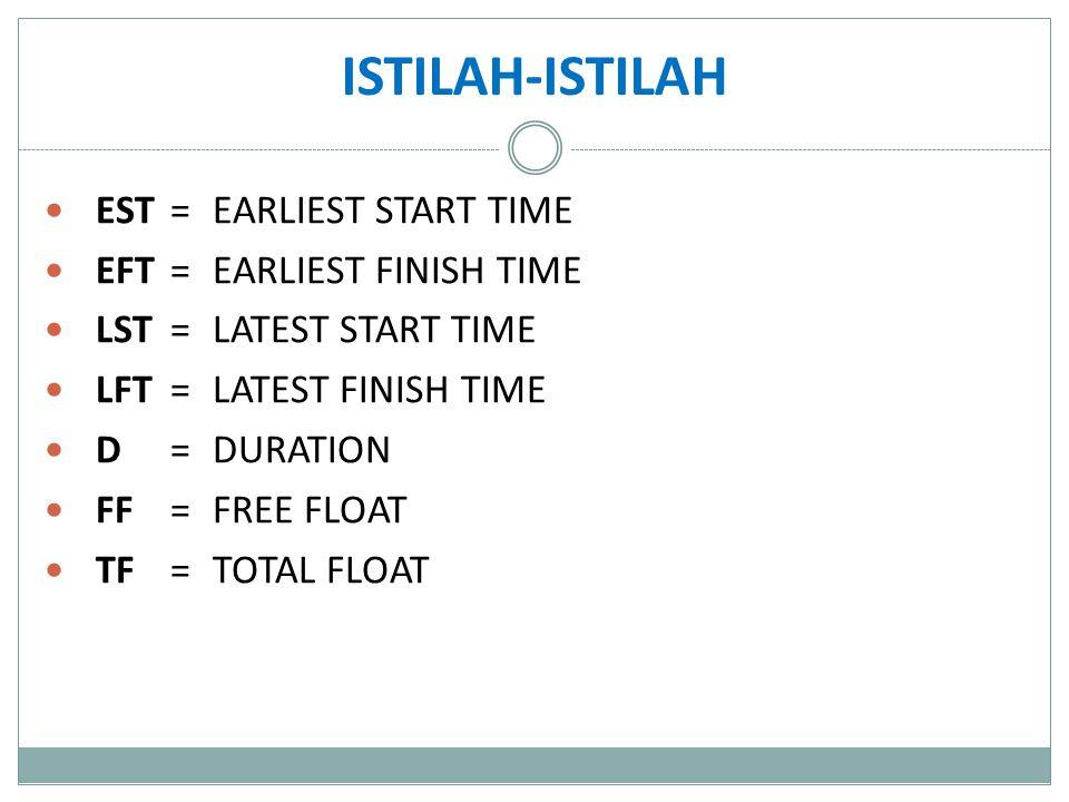 ISTILAH-ISTILAH EST= EARLIEST START TIME EFT= EARLIEST FINISH TIME LST= LATEST START TIME LFT = LATEST FINISH TIME D = DURATION FF = FREE FLOAT TF = T