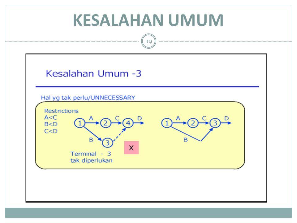 KESALAHAN UMUM 19