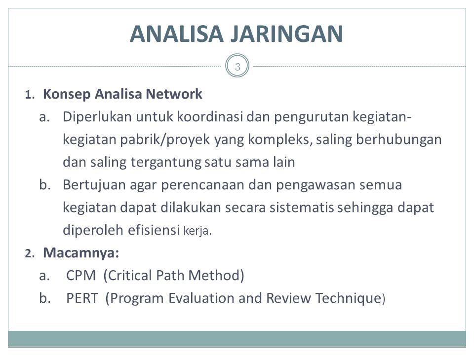 ANALISA JARINGAN 1. Konsep Analisa Network a.Diperlukan untuk koordinasi dan pengurutan kegiatan- kegiatan pabrik/proyek yang kompleks, saling berhubu