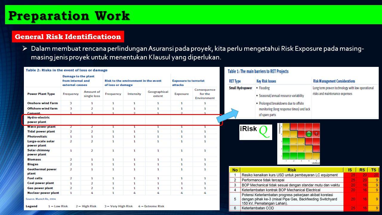 General Risk Identificatioon Preparation Work  Dalam membuat rencana perlindungan Asuransi pada proyek, kita perlu mengetahui Risk Exposure pada masing- masing jenis proyek untuk menentukan Klausul yang diperlukan.