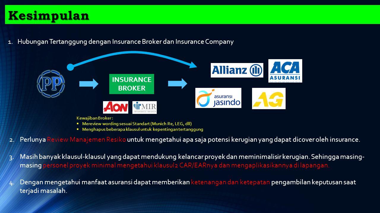 INSURANCE BROKER Kesimpulan 1. Hubungan Tertanggung dengan Insurance Broker dan Insurance Company 2.Perlunya Review Manajemen Resiko untuk mengetahui