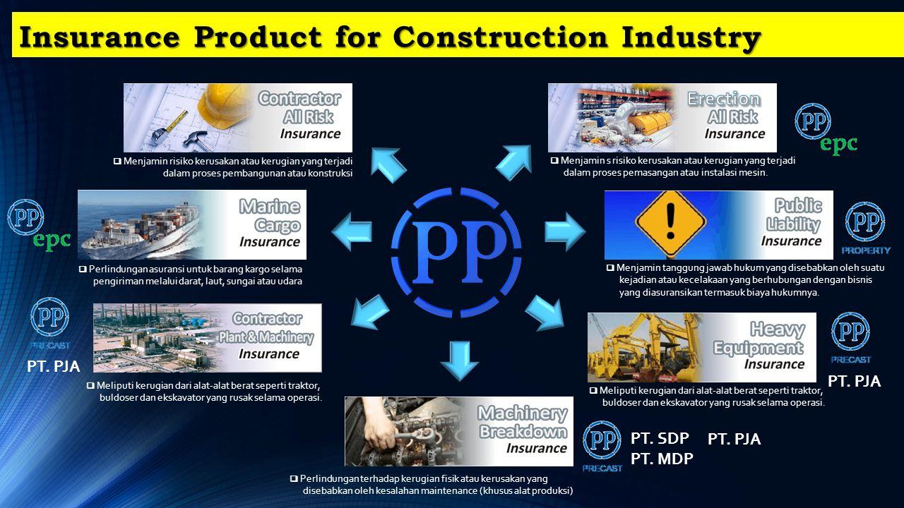 Insurance Product for Construction Industry PT. PJA PT. SDP PT. MDP  Menjamin risiko kerusakan atau kerugian yang terjadi dalam proses pembangunan at