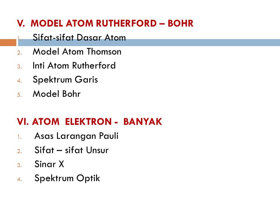 V. MODEL ATOM RUTHERFORD – BOHR 1. Sifat-sifat Dasar Atom 2. Model Atom Thomson 3. Inti Atom Rutherford 4. Spektrum Garis 5. Model Bohr VI. ATOM ELEKT
