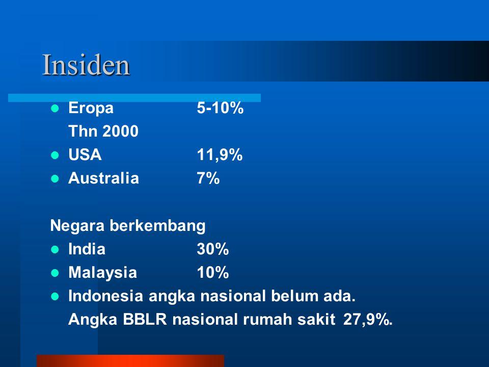 Insiden Eropa5-10% Thn 2000 USA11,9% Australia7% Negara berkembang India30% Malaysia10% Indonesia angka nasional belum ada.