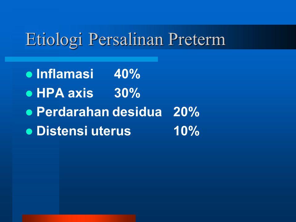 Etiologi Persalinan Preterm Inflamasi40% HPA axis30% Perdarahan desidua20% Distensi uterus10%