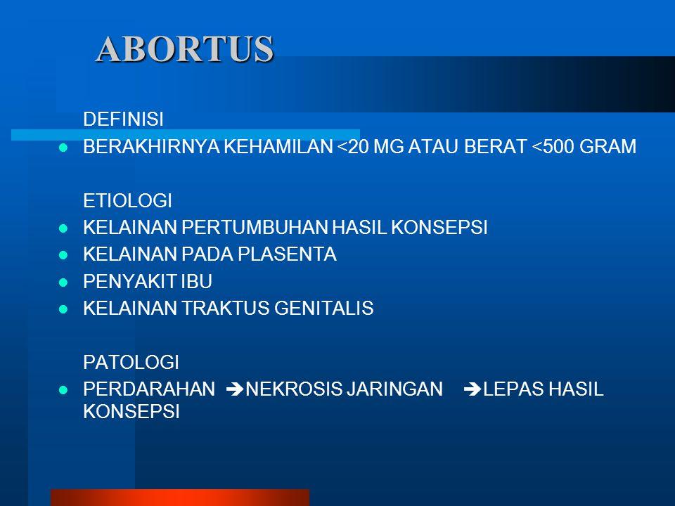 ABORTUS DEFINISI BERAKHIRNYA KEHAMILAN <20 MG ATAU BERAT <500 GRAM ETIOLOGI KELAINAN PERTUMBUHAN HASIL KONSEPSI KELAINAN PADA PLASENTA PENYAKIT IBU KELAINAN TRAKTUS GENITALIS PATOLOGI PERDARAHAN  NEKROSIS JARINGAN  LEPAS HASIL KONSEPSI