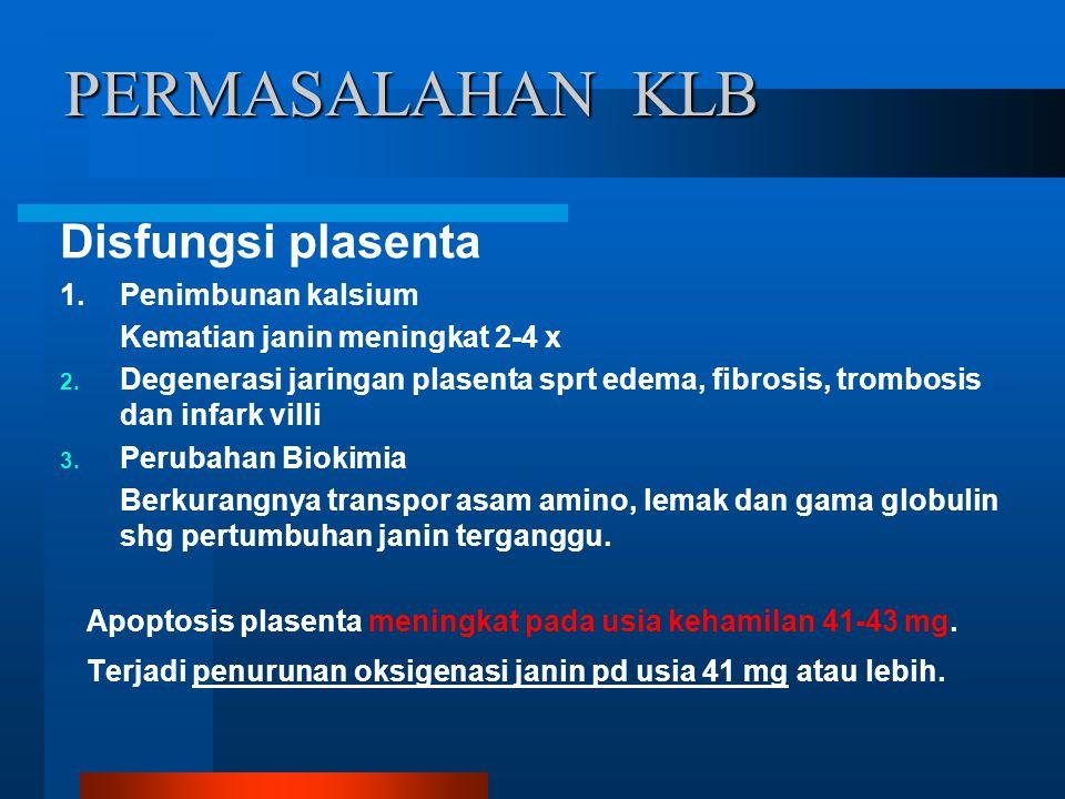 PERMASALAHAN KLB Disfungsi plasenta 1.Penimbunan kalsium Kematian janin meningkat 2-4 x 2.