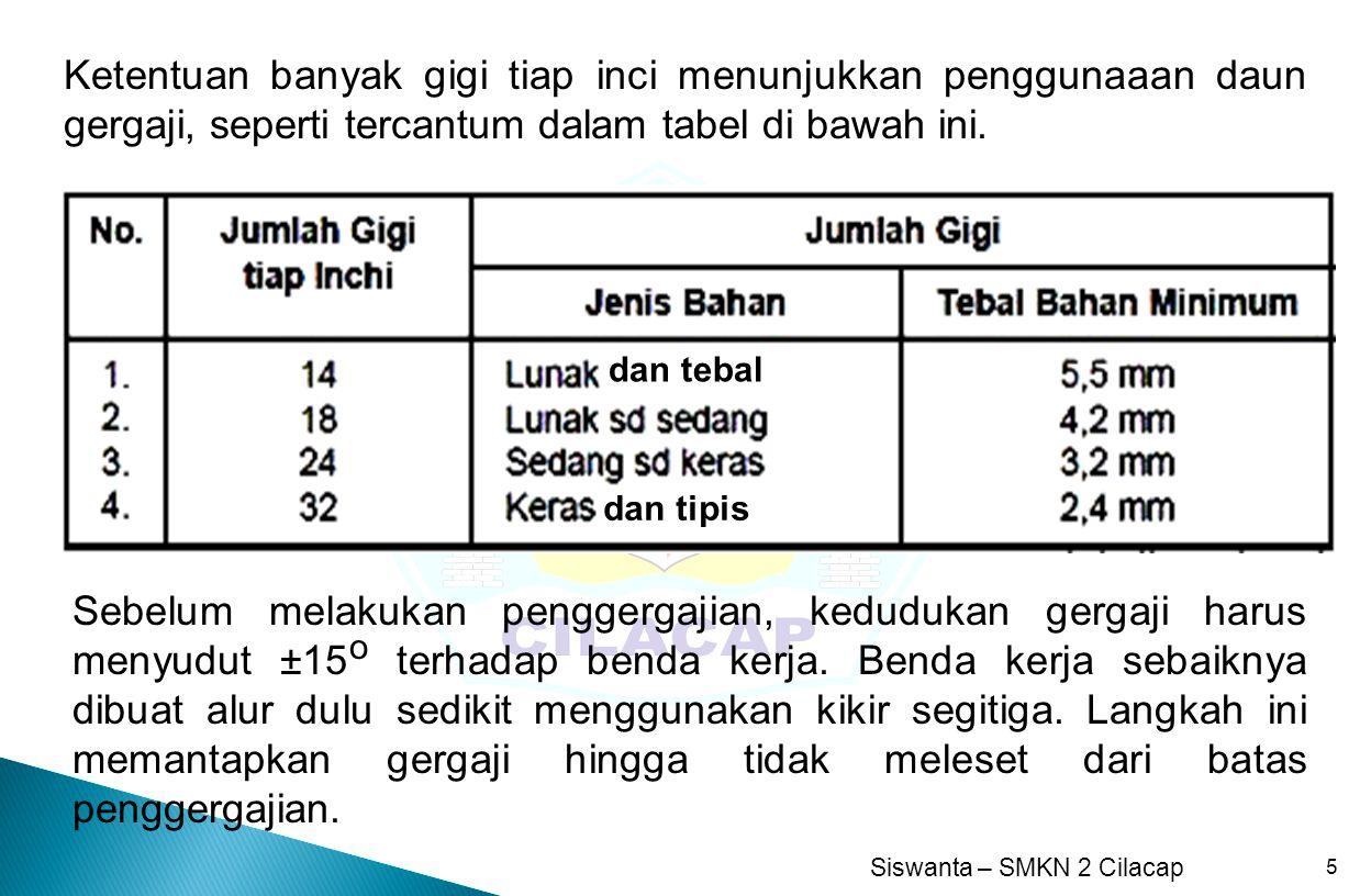 Siswanta – SMKN 2 Cilacap 5 Ketentuan banyak gigi tiap inci menunjukkan penggunaaan daun gergaji, seperti tercantum dalam tabel di bawah ini. dan teba