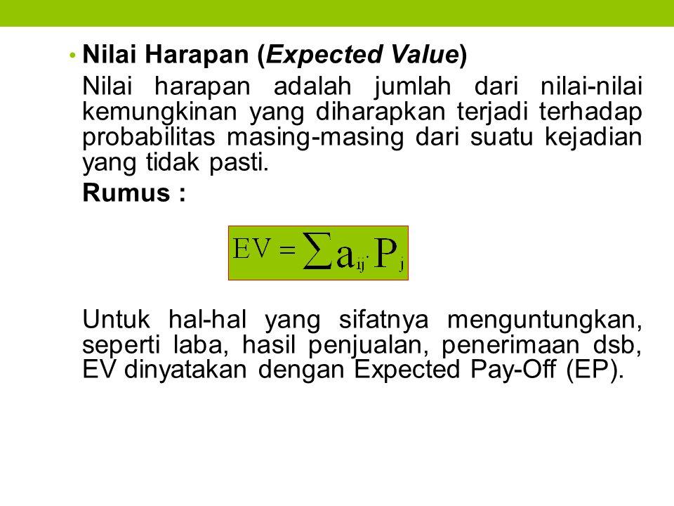 Nilai Harapan (Expected Value) Nilai harapan adalah jumlah dari nilai-nilai kemungkinan yang diharapkan terjadi terhadap probabilitas masing-masing da