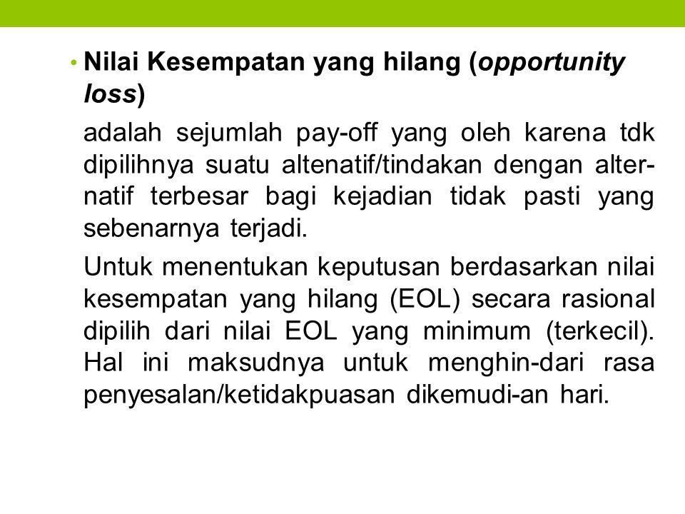 Nilai Kesempatan yang hilang (opportunity loss) adalah sejumlah pay-off yang oleh karena tdk dipilihnya suatu altenatif/tindakan dengan alter- natif t