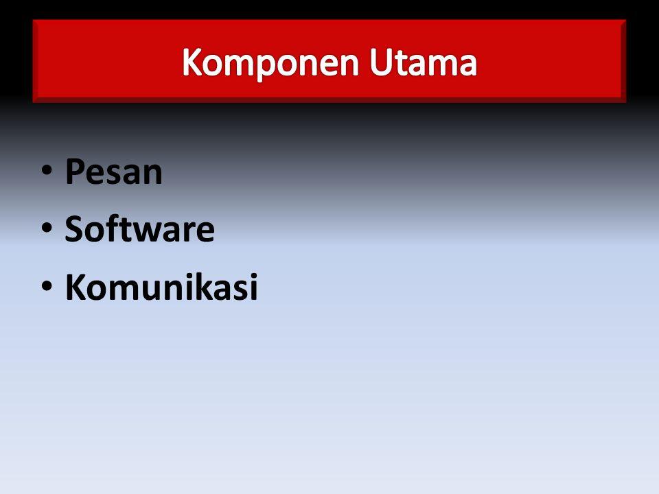 Pesan Software Komunikasi