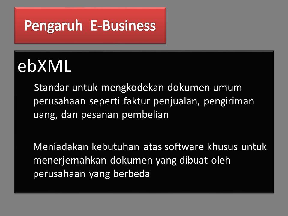 ebXML Standar untuk mengkodekan dokumen umum perusahaan seperti faktur penjualan, pengiriman uang, dan pesanan pembelian Meniadakan kebutuhan atas software khusus untuk menerjemahkan dokumen yang dibuat oleh perusahaan yang berbeda ebXML Standar untuk mengkodekan dokumen umum perusahaan seperti faktur penjualan, pengiriman uang, dan pesanan pembelian Meniadakan kebutuhan atas software khusus untuk menerjemahkan dokumen yang dibuat oleh perusahaan yang berbeda