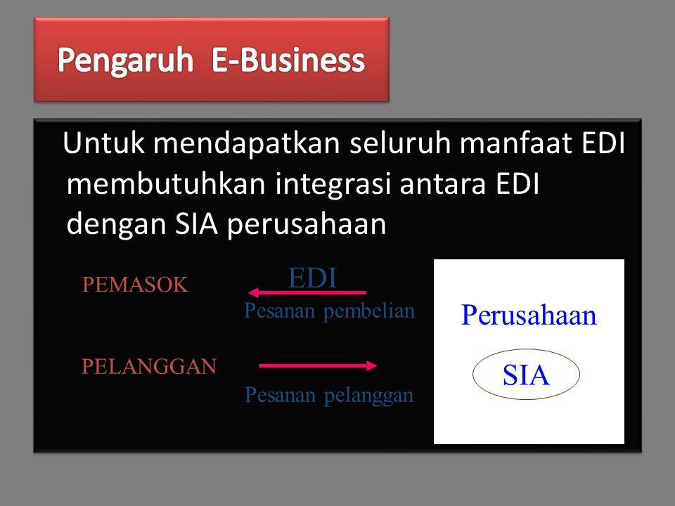 Untuk mendapatkan seluruh manfaat EDI membutuhkan integrasi antara EDI dengan SIA perusahaan SIA Perusahaan Pesanan pembelian Pesanan pelanggan EDI PEMASOK PELANGGAN