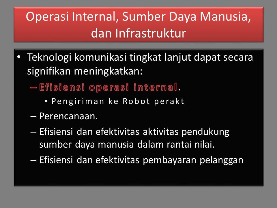 Operasi Internal, Sumber Daya Manusia, dan Infrastruktur