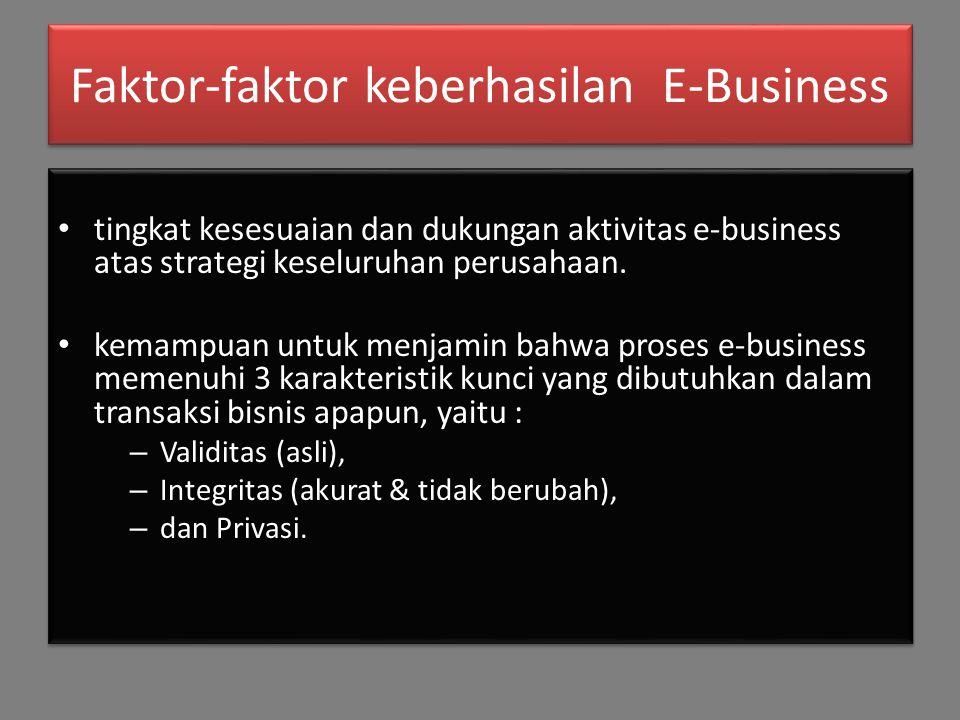 Faktor-faktor keberhasilan E-Business tingkat kesesuaian dan dukungan aktivitas e-business atas strategi keseluruhan perusahaan.