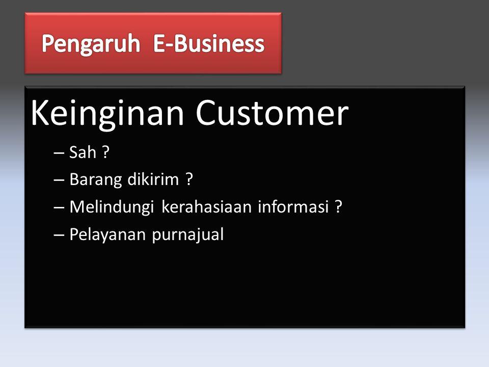 Keinginan Customer – Sah .– Barang dikirim . – Melindungi kerahasiaan informasi .