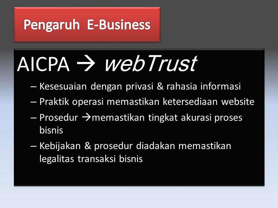 AICPA  webTrust – Kesesuaian dengan privasi & rahasia informasi – Praktik operasi memastikan ketersediaan website – Prosedur  memastikan tingkat akurasi proses bisnis – Kebijakan & prosedur diadakan memastikan legalitas transaksi bisnis AICPA  webTrust – Kesesuaian dengan privasi & rahasia informasi – Praktik operasi memastikan ketersediaan website – Prosedur  memastikan tingkat akurasi proses bisnis – Kebijakan & prosedur diadakan memastikan legalitas transaksi bisnis