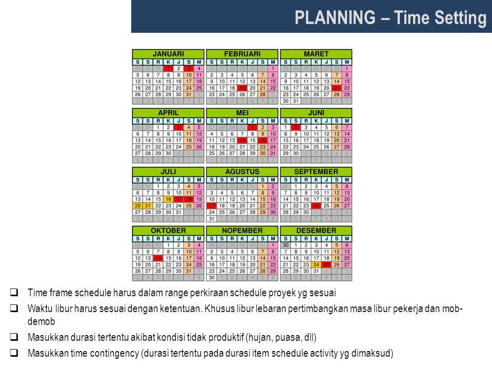 PLANNING – Time Setting  Time frame schedule harus dalam range perkiraan schedule proyek yg sesuai  Waktu libur harus sesuai dengan ketentuan. Khusu