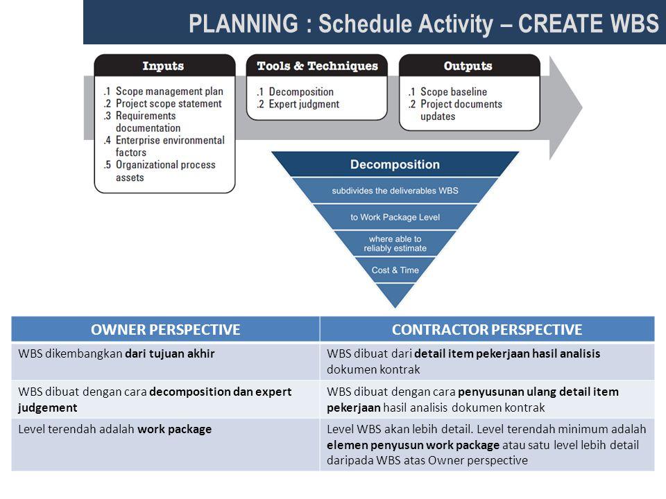 OWNER PERSPECTIVECONTRACTOR PERSPECTIVE WBS dikembangkan dari tujuan akhirWBS dibuat dari detail item pekerjaan hasil analisis dokumen kontrak WBS dib