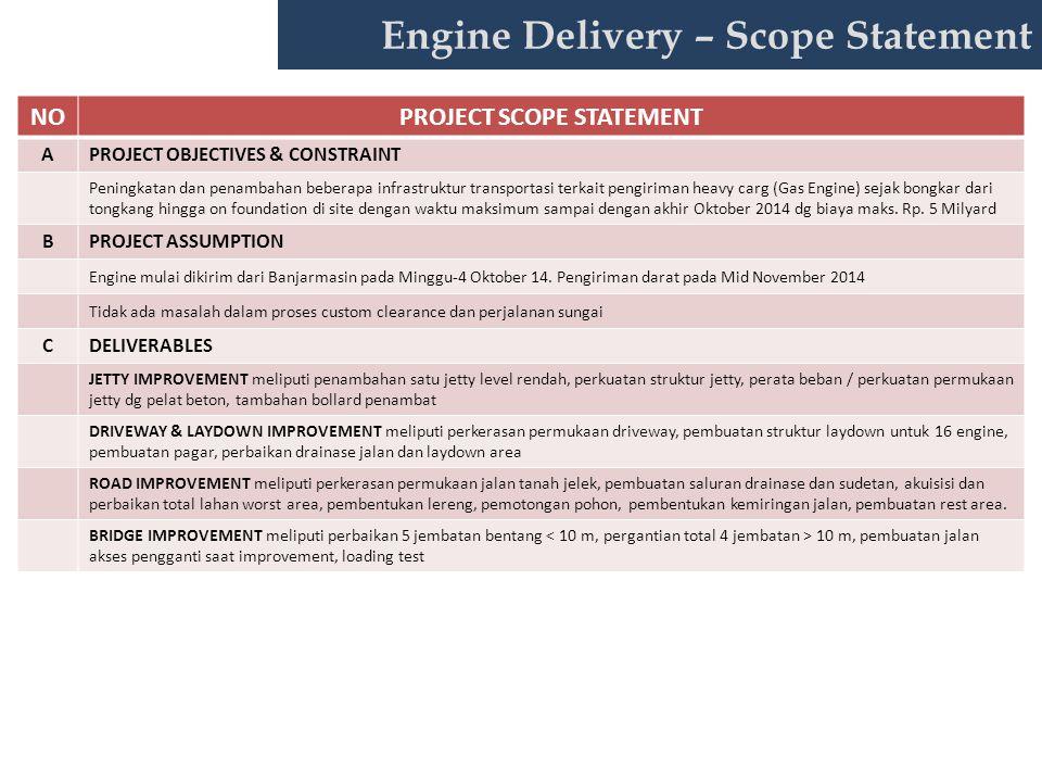 Engine Delivery – Scope Statement NOPROJECT SCOPE STATEMENT APROJECT OBJECTIVES & CONSTRAINT Peningkatan dan penambahan beberapa infrastruktur transpo