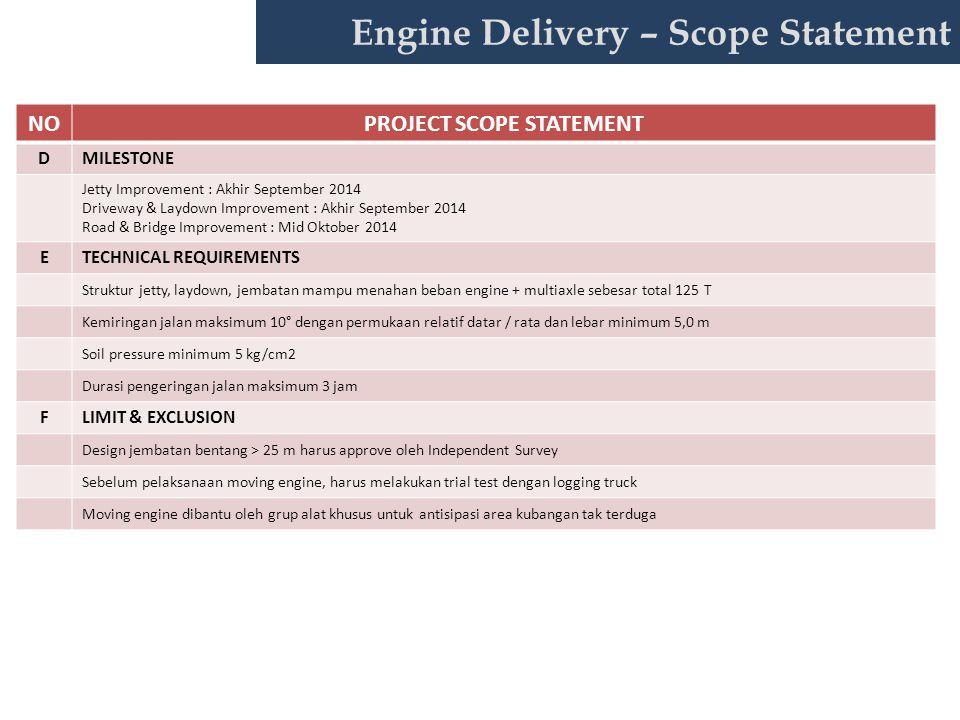 Engine Delivery – Scope Statement NOPROJECT SCOPE STATEMENT DMILESTONE Jetty Improvement : Akhir September 2014 Driveway & Laydown Improvement : Akhir
