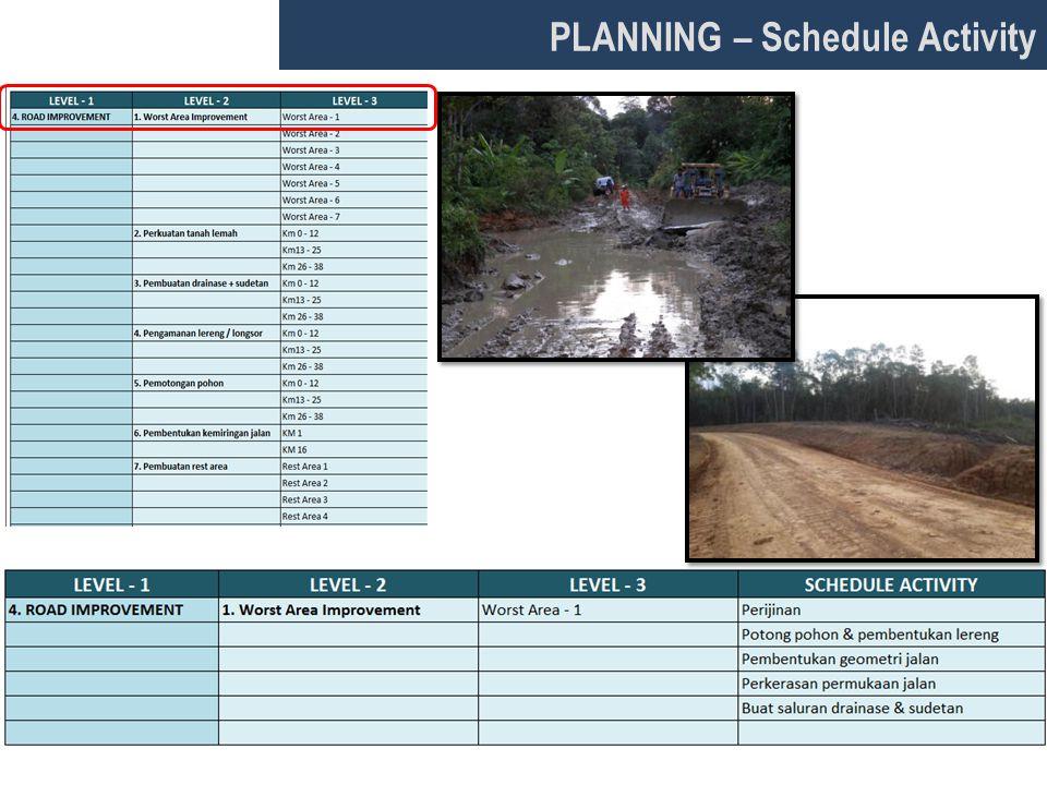 PLANNING – Schedule Activity