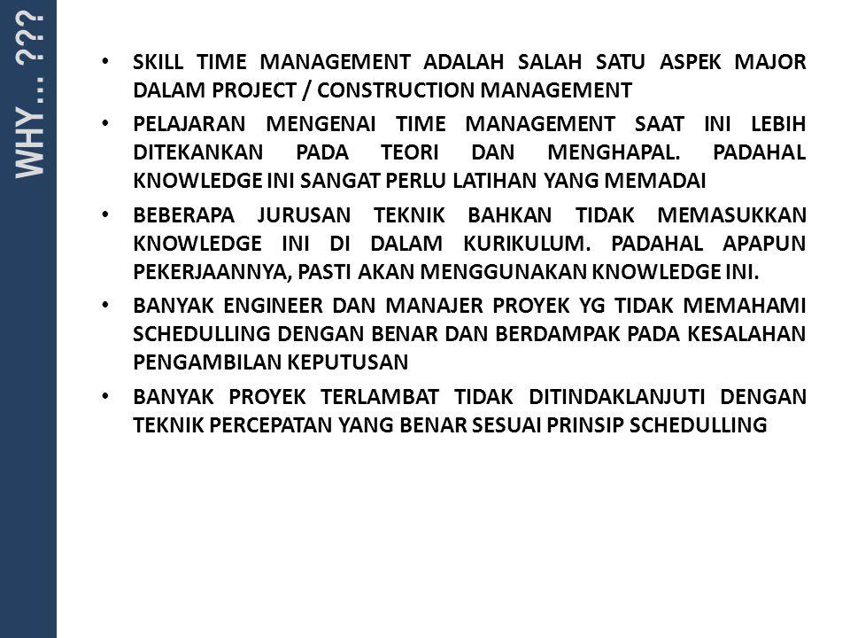 WHY… ??? SKILL TIME MANAGEMENT ADALAH SALAH SATU ASPEK MAJOR DALAM PROJECT / CONSTRUCTION MANAGEMENT PELAJARAN MENGENAI TIME MANAGEMENT SAAT INI LEBIH