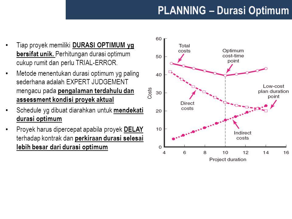 PLANNING – Durasi Optimum Tiap proyek memiliki DURASI OPTIMUM yg bersifat unik. Perhitungan durasi optimum cukup rumit dan perlu TRIAL-ERROR. Metode m
