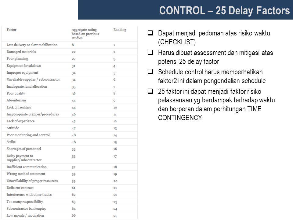 CONTROL – 25 Delay Factors  Dapat menjadi pedoman atas risiko waktu (CHECKLIST)  Harus dibuat assessment dan mitigasi atas potensi 25 delay factor 