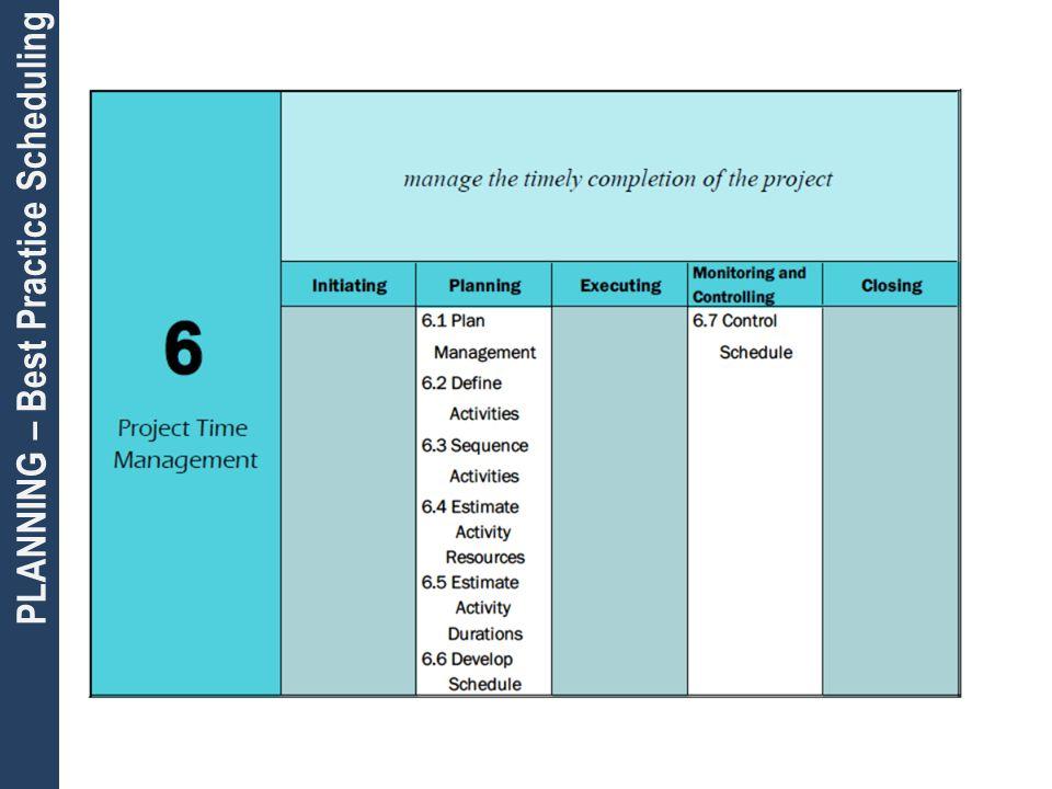 PLANNING – Best Practice Scheduling