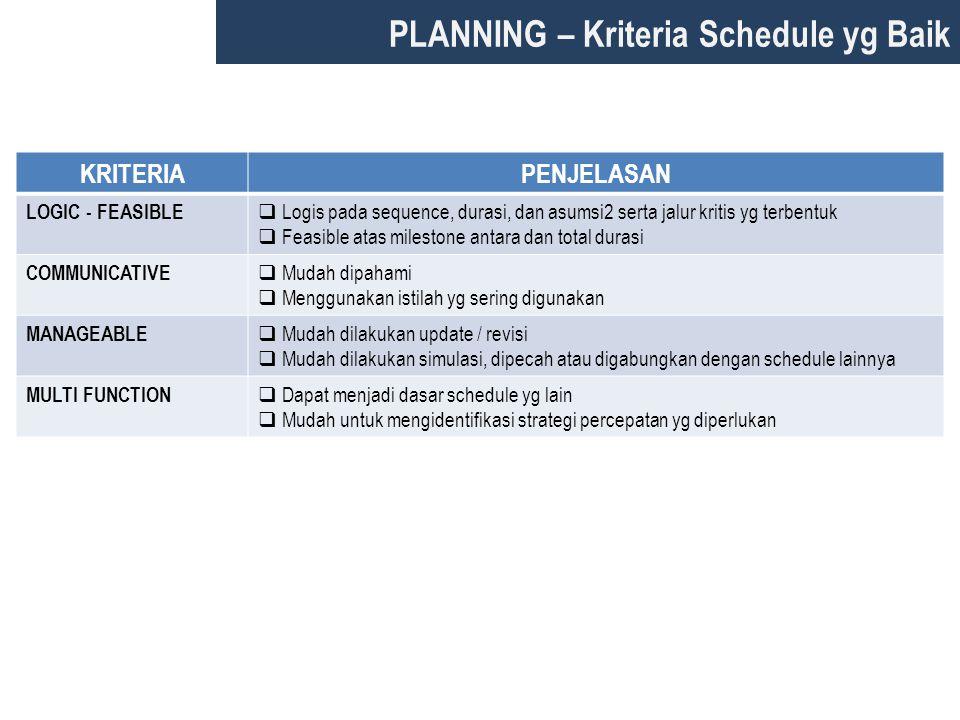 PLANNING – Kriteria Schedule yg Baik KRITERIAPENJELASAN LOGIC - FEASIBLE  Logis pada sequence, durasi, dan asumsi2 serta jalur kritis yg terbentuk 