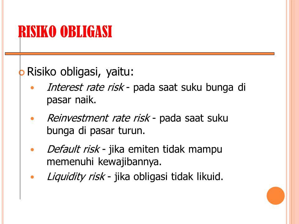RISIKO OBLIGASI Risiko obligasi, yaitu: Interest rate risk - pada saat suku bunga di pasar naik. Reinvestment rate risk - pada saat suku bunga di pasa