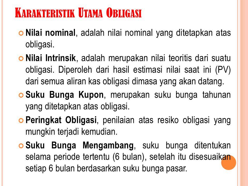 Suku Bunga Nol, merupakan obligasi yang tidak membayar bunga tahunan.