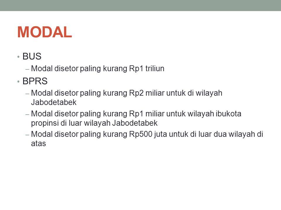 MODAL BUS – Modal disetor paling kurang Rp1 triliun BPRS – Modal disetor paling kurang Rp2 miliar untuk di wilayah Jabodetabek – Modal disetor paling
