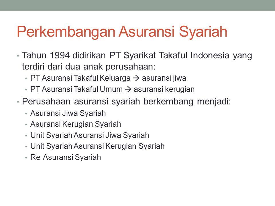 Perkembangan Asuransi Syariah Tahun 1994 didirikan PT Syarikat Takaful Indonesia yang terdiri dari dua anak perusahaan: PT Asuransi Takaful Keluarga 