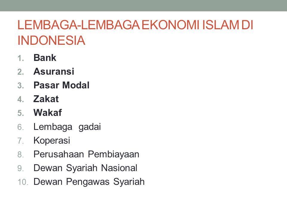 LEMBAGA-LEMBAGA EKONOMI ISLAM DI INDONESIA 1. Bank 2. Asuransi 3. Pasar Modal 4. Zakat 5. Wakaf 6. Lembaga gadai 7. Koperasi 8. Perusahaan Pembiayaan