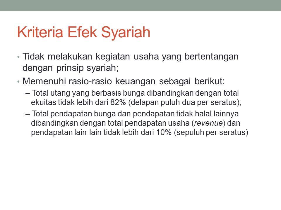 Kriteria Efek Syariah Tidak melakukan kegiatan usaha yang bertentangan dengan prinsip syariah; Memenuhi rasio-rasio keuangan sebagai berikut: – Total