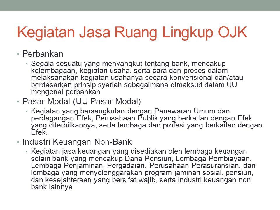 KELEMBAGAAN WAKAF DI INDONESIA Wakaf harta lainnya Wakaf Uang Wakaf Tanah MENTERI AGAMA PPAIW (KUA) BADAN WAKAF INDONESIA L K S B P N WAKIF: Perseorangan, Organisasi, Badan Hukum NAZHIR: Perseorangan, Organisasi, Badan Hukum