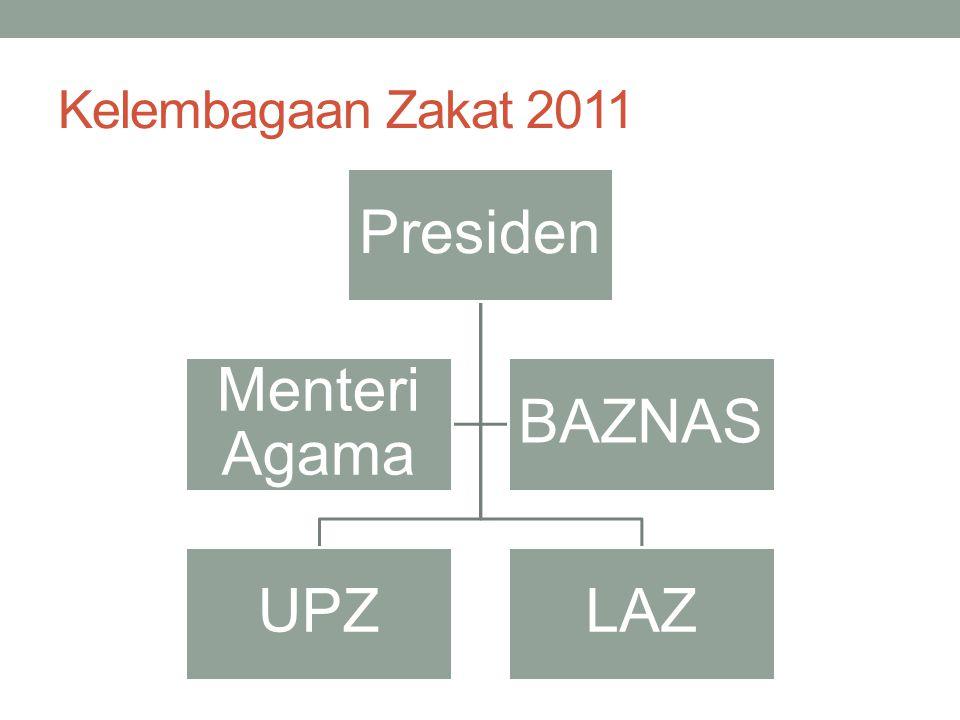 Kelembagaan Zakat 2011 Presiden UPZLAZ Menteri Agama BAZNAS