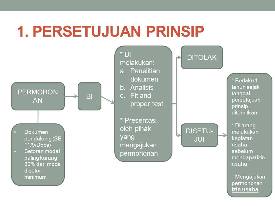 OJK Emiten Manajer Investasi Investor Efek Syariah Bapepam-LK